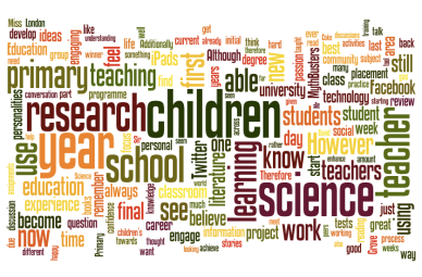 2012 Blog Wordle