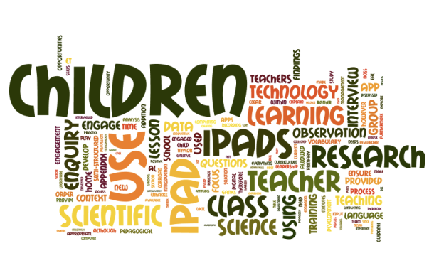 iPad Research Wordle